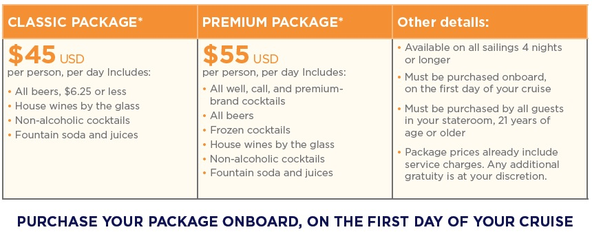 Royal Caribbean Cruise Line Drink Packages Detlandcom - Allure of the seas drink package